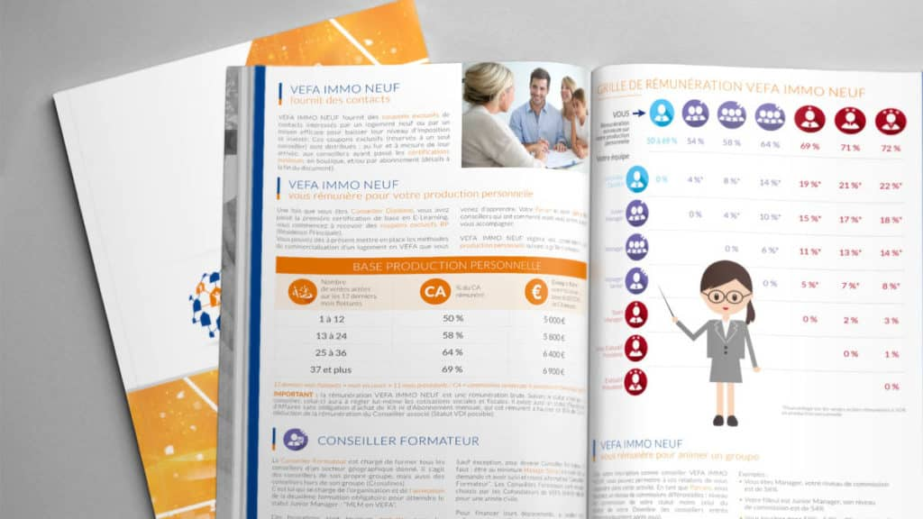 Vefa Immobilier - Print